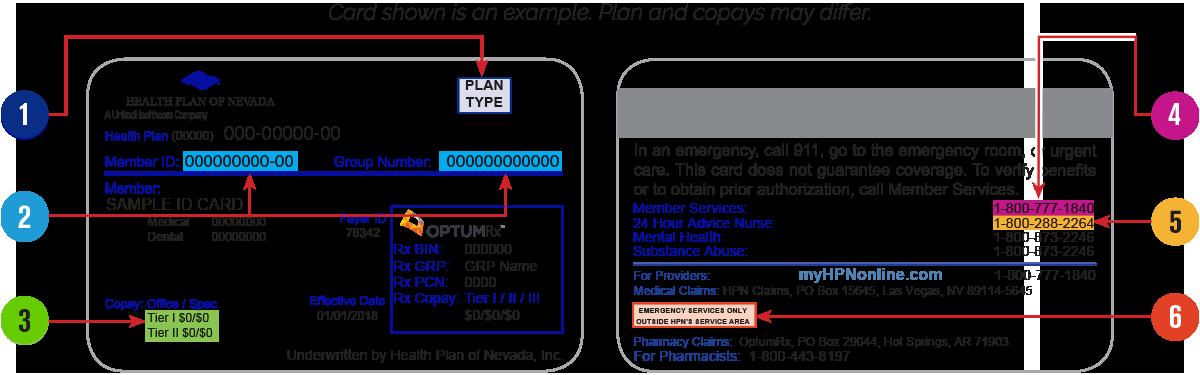 Health Plan ID Card - A Member - Health Plan of Nevada